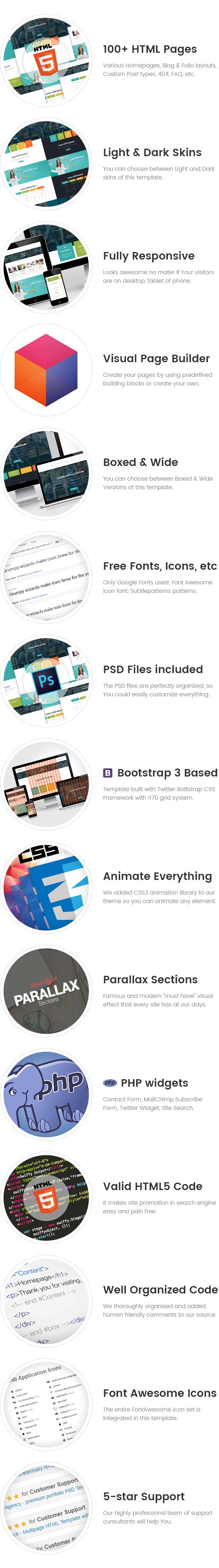 CashGo - Fast Cash Loan Company HTML Template