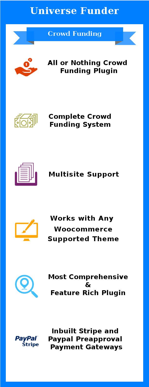 Universe Funder - WooCommerce Crowdfunding System - 1