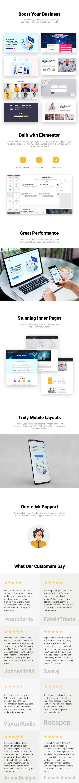 Belvazt v1.2.47-Digital Marketing Agency WordPress Theme插图2