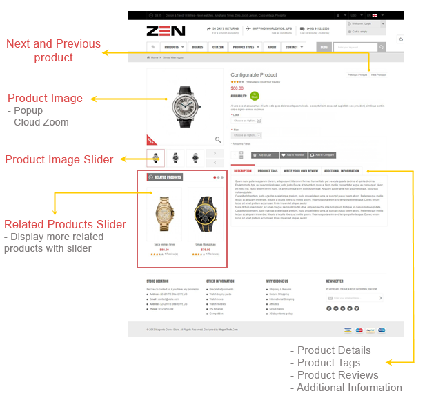 SM Zen - Product Page