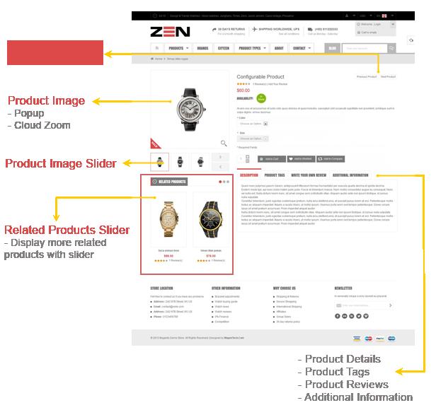 SM Zen - Product Page