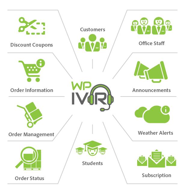 Wordpress IVR Latest Flow Image 2