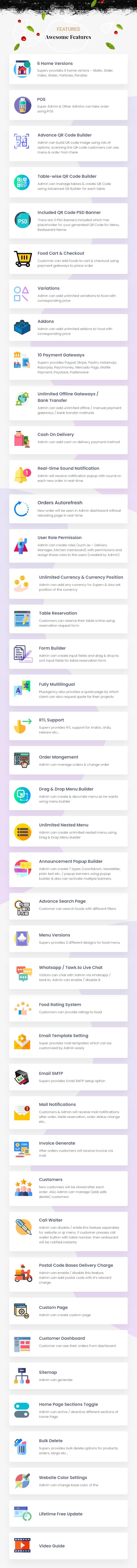 Superv - Restaurant Website Management with QR Code Menu - 4