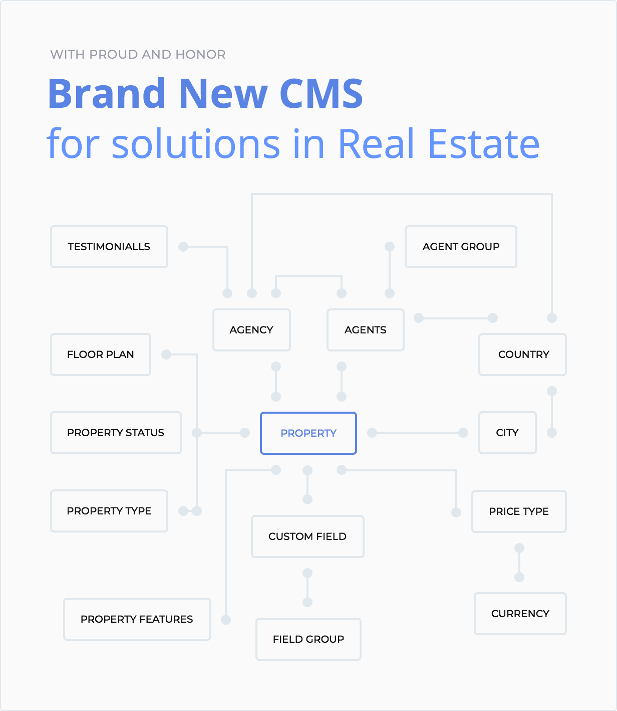 Area – Real Estate WordPress theme for Agencies and Realtors 20