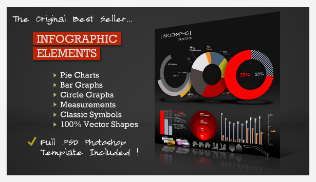 Infographic Print Ad Template by CursiveQ | GraphicRiver