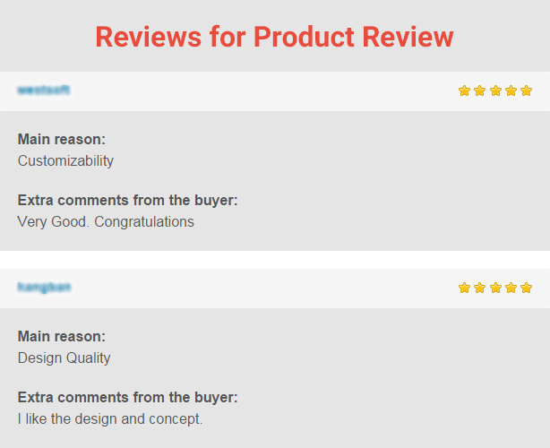 Product Review - 6