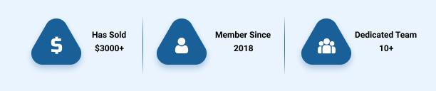 Achievement numbers at Techeshta
