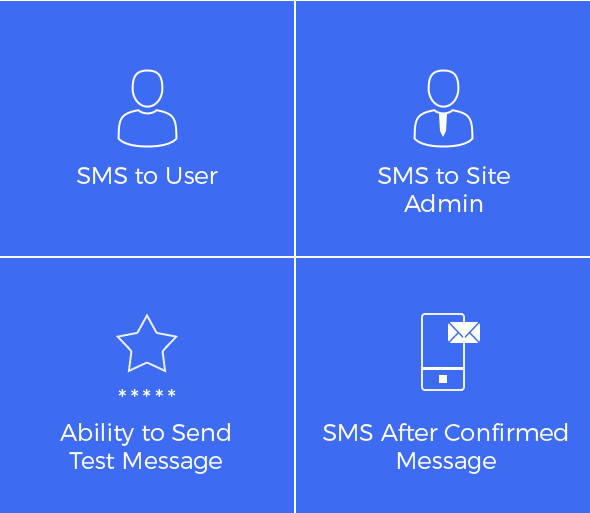 SMS with Arforms - 2
