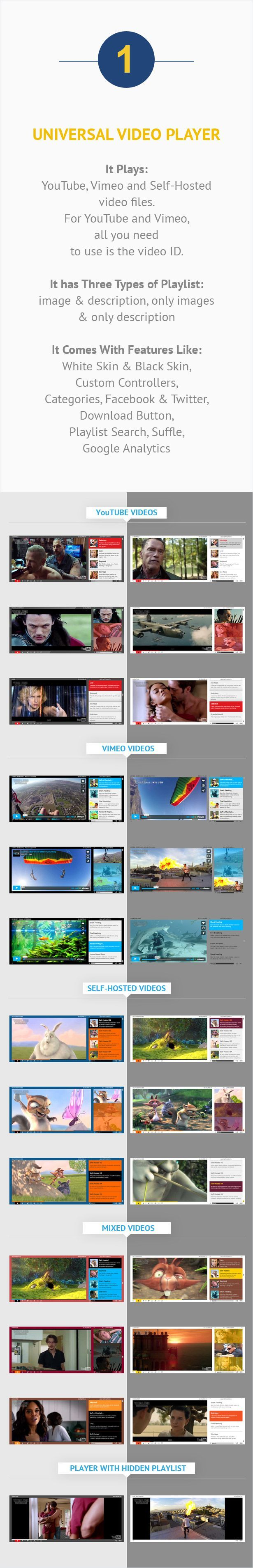 Visual Composer Addon – Universal Video Player