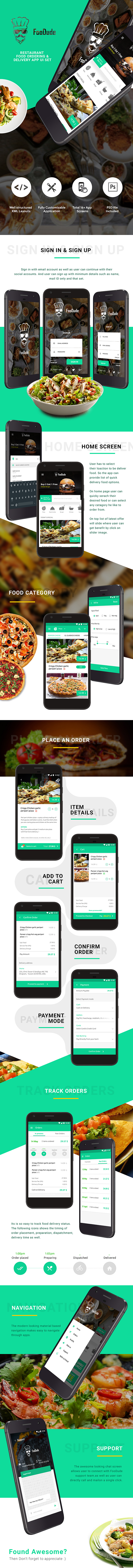 Food Ordering & Delivery Android App Template (XML Code in Android