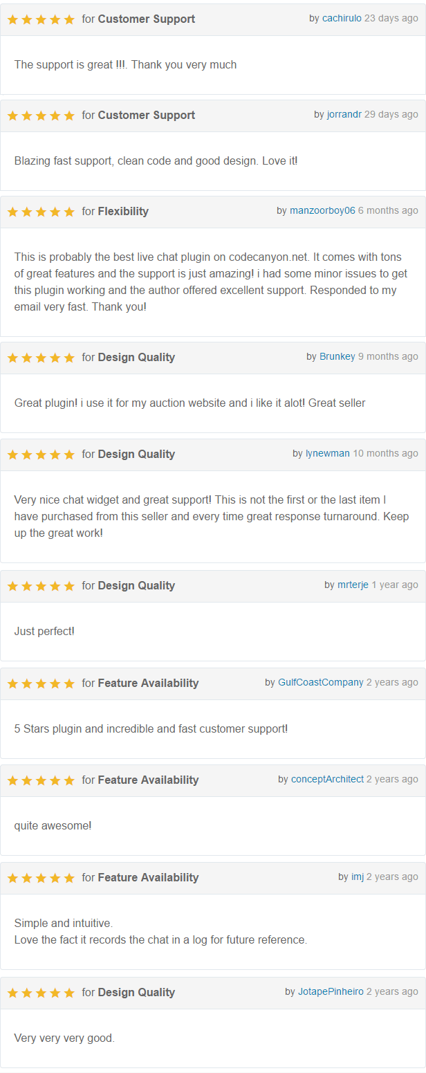 WP Visual Chat reviews