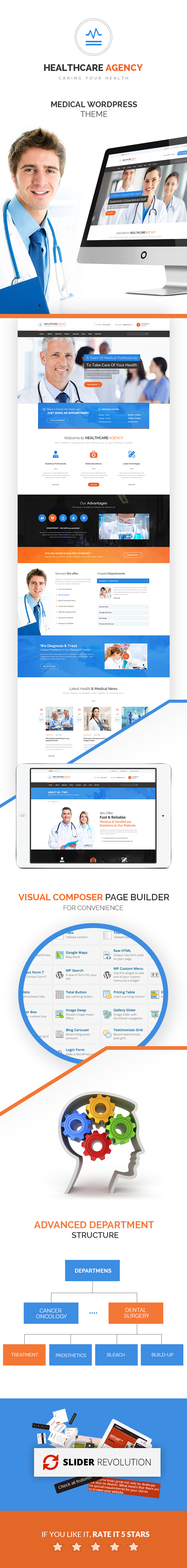 Health Care - Medical WordPress - 1