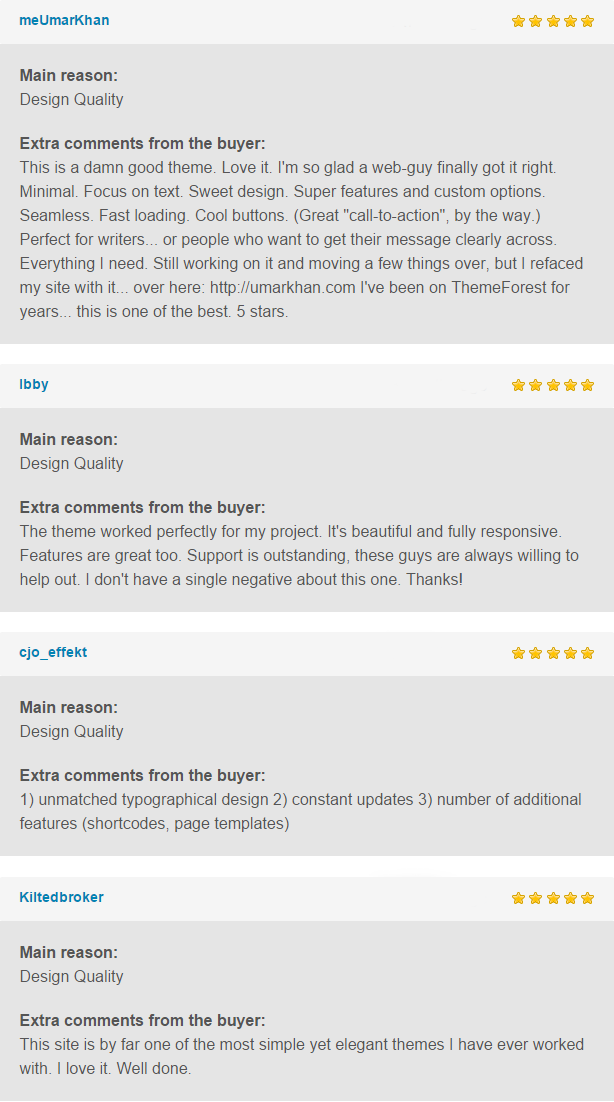 Readme Theme Reviews