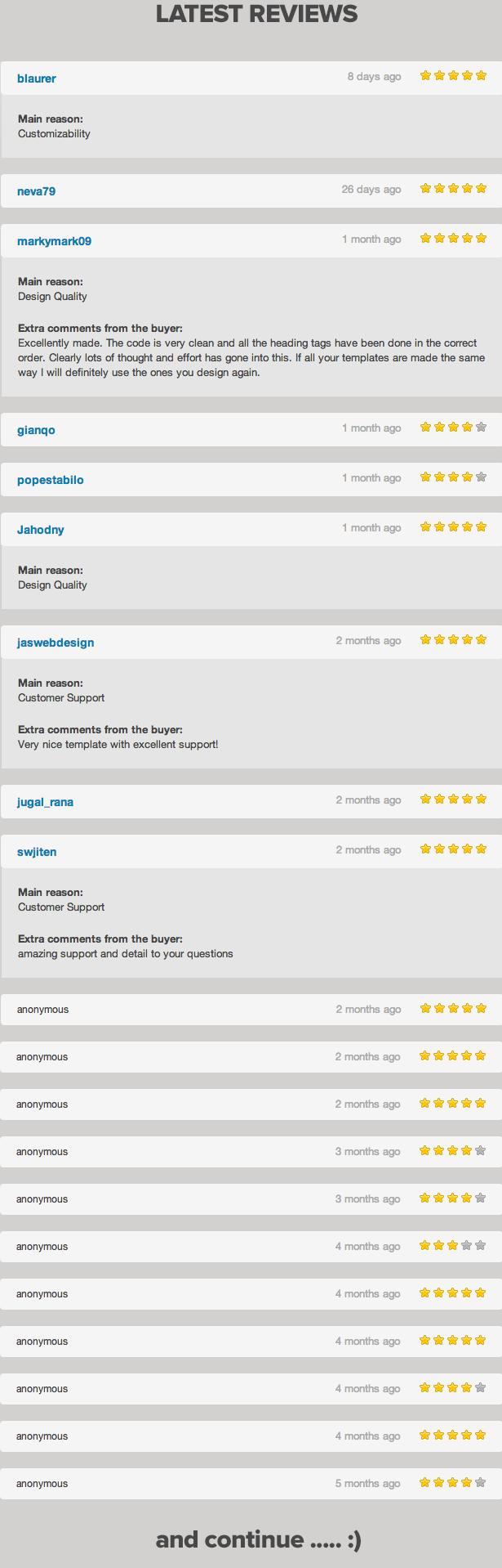 Paradise Reviews