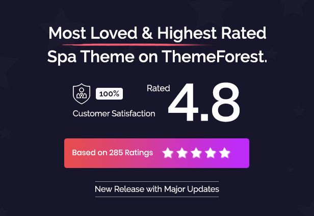 Spa Lab | Beauty Salon, Spa WordPress Theme - 2
