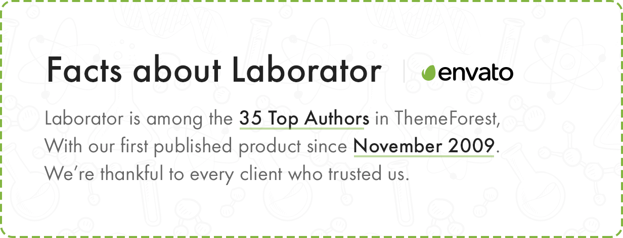 Facts about Laborator Themes