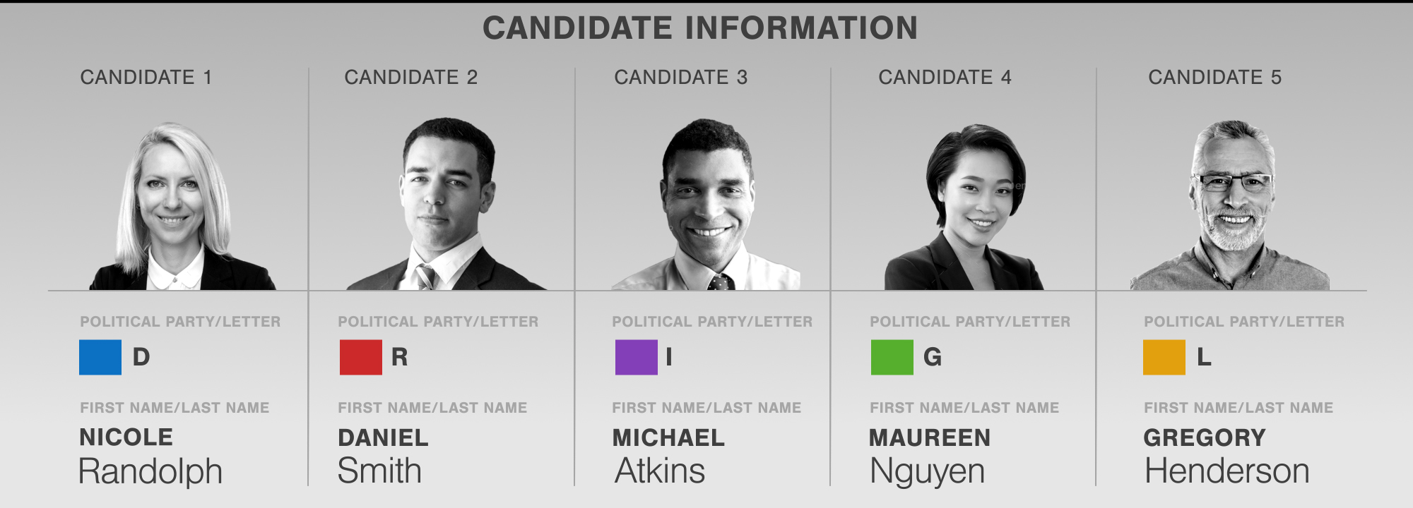 Election Results Elements - 3