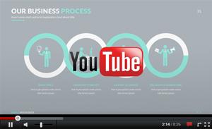 Proposal PowerPoint Bundle - 3