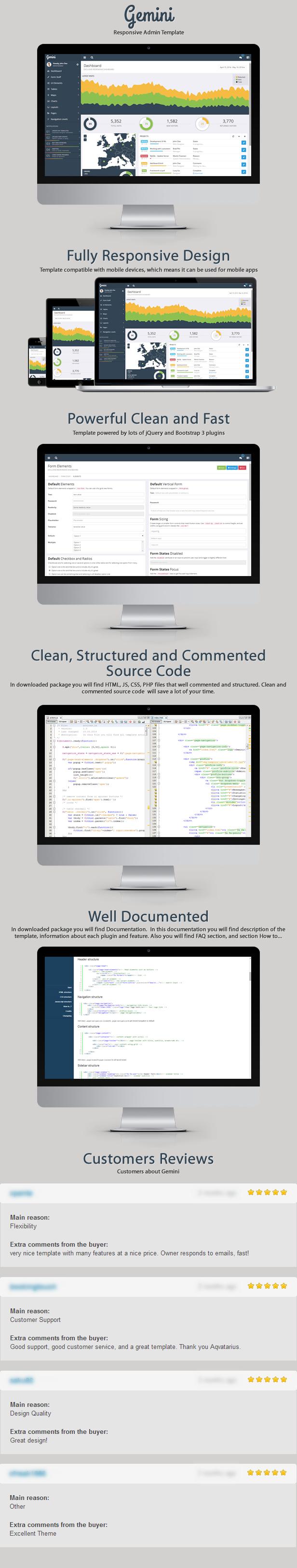 Gemini - Responsive Bootstrap Admin Template by Aqvatarius | ThemeForest