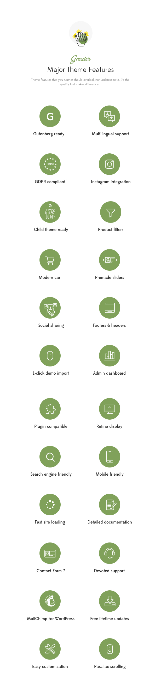 Lustria - MultiPurpose Plant Store WordPress Theme - 18