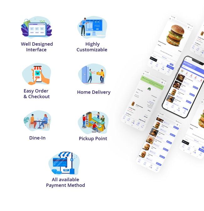 XeroChat - Facebook Chatbot, eCommerce & Social Media Management Tool (SaaS) - 25