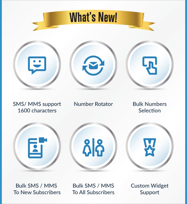 Wordpress SMS Marketing Plugin What's New Portion Image