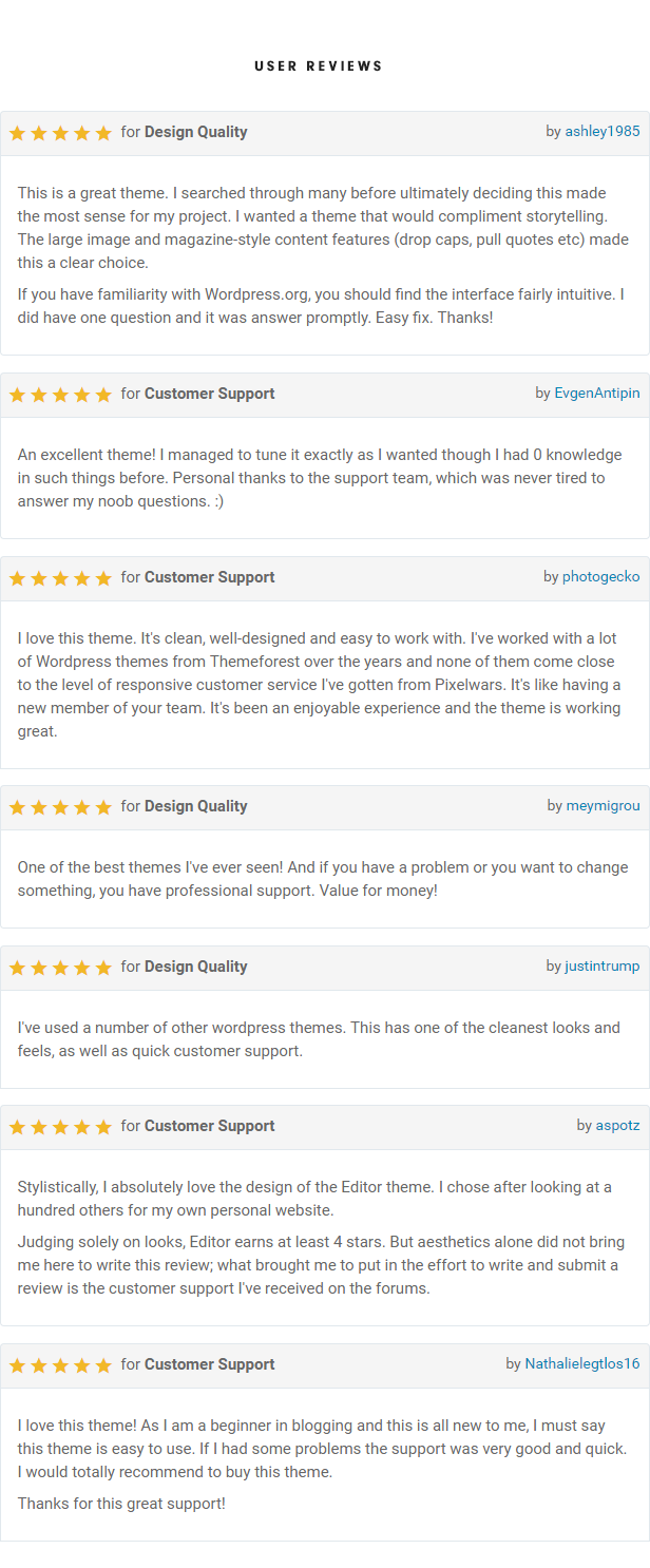 Editor Blog Theme User Reviews