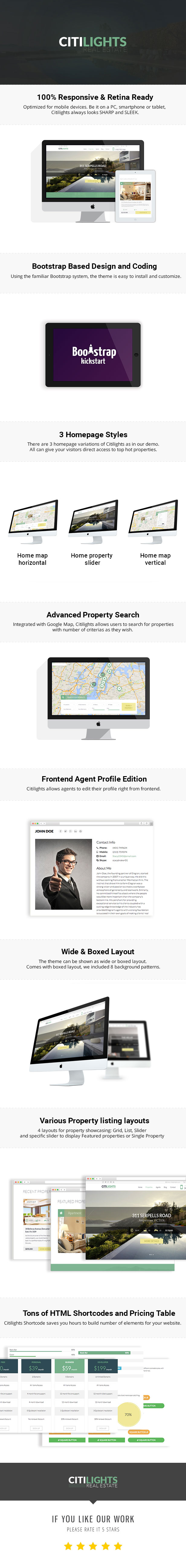 citilights real estate drupal theme features