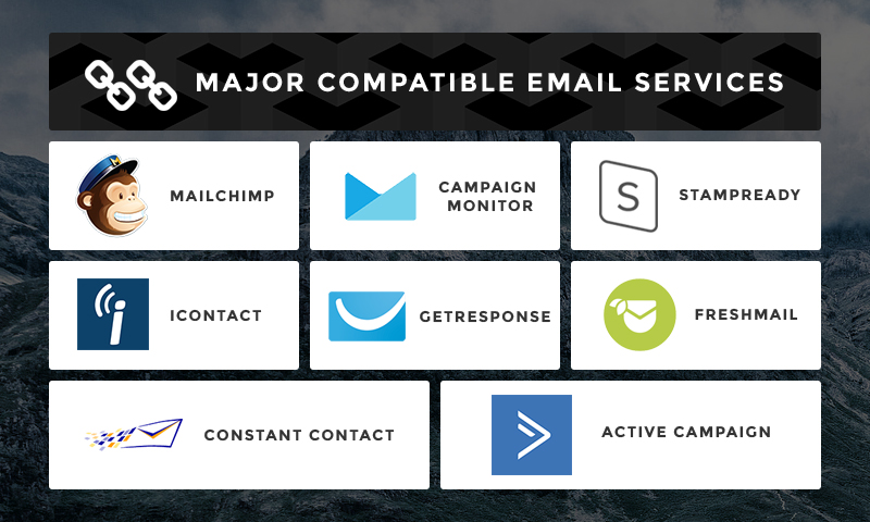 Activecampaign Email Templates - Questions
