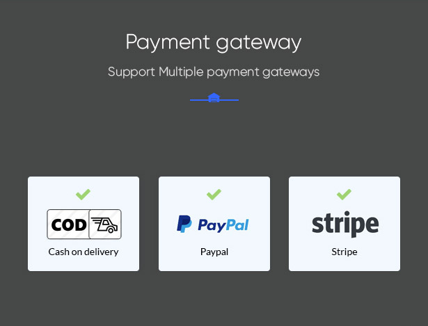 Different Payment Gateways in Parahouse Real Estate WordPress Theme