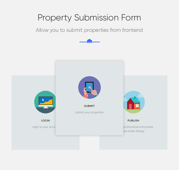 Submit Properties Quickly with Parahouse Real Estate WordPress Theme