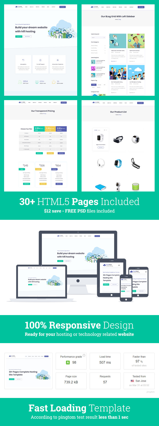Web 2 0 Nulled