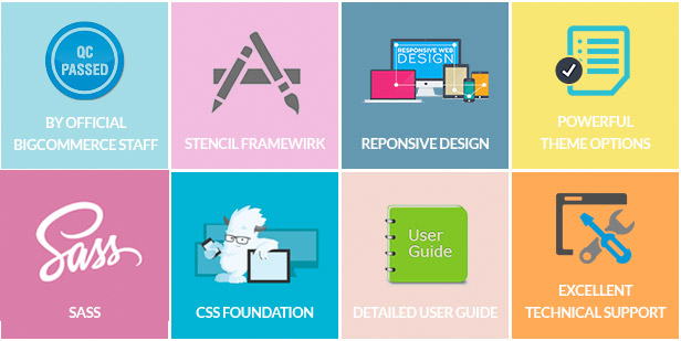 QC passed, stencil framework, responsive, power theme options, sass, css foundation, detailed user guide, excellent customer support