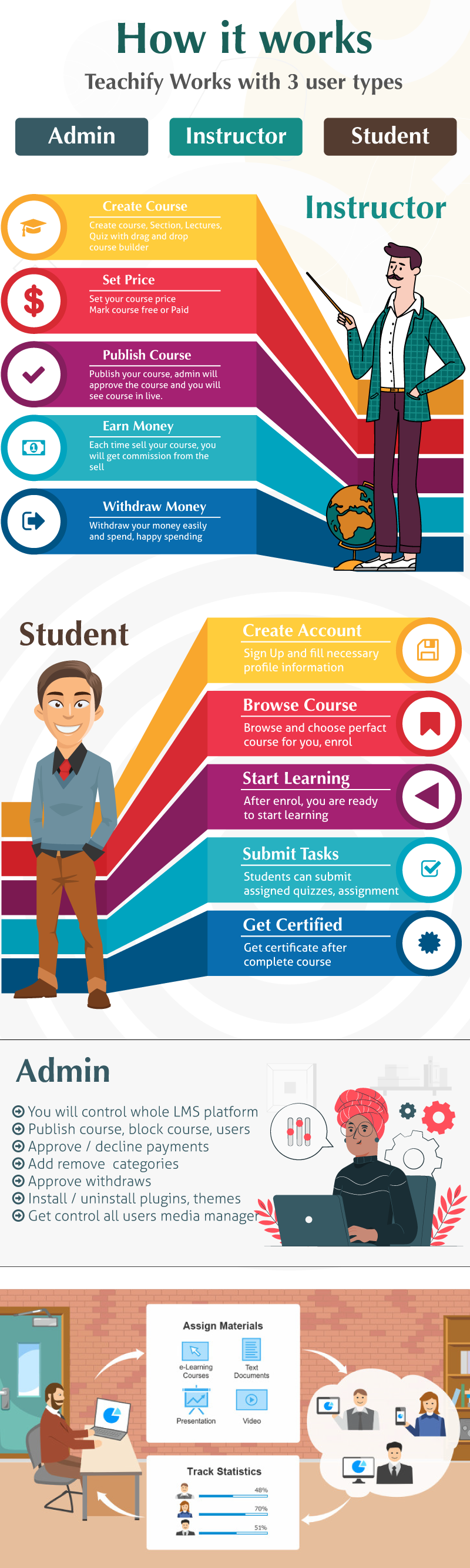 Teachify LMS – Powerful Learning Management System - 5