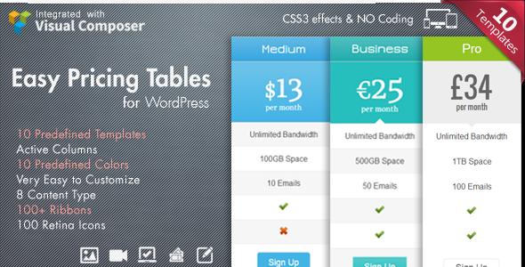 Social Share top Bar AddOn - WordPress - 11