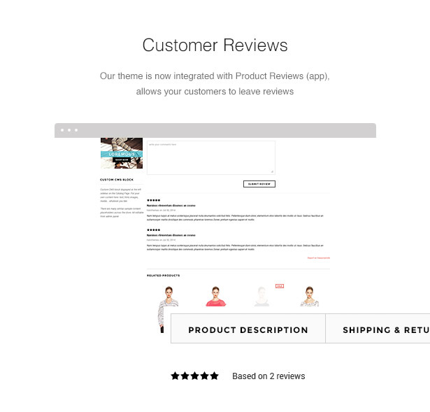 Ella - Responsive Shopify Template (Sections Ready)