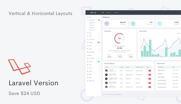Ubold Admin - Bootstrap 4 Admin Dashboard Template - 3