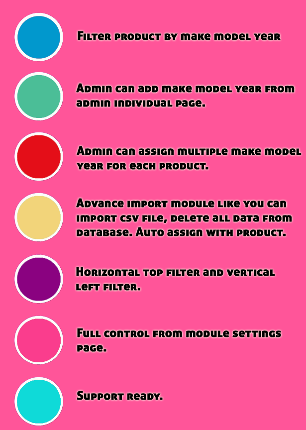 Prestashop Araç Parçaları Bulucu - Make / Model / Yıl - 7