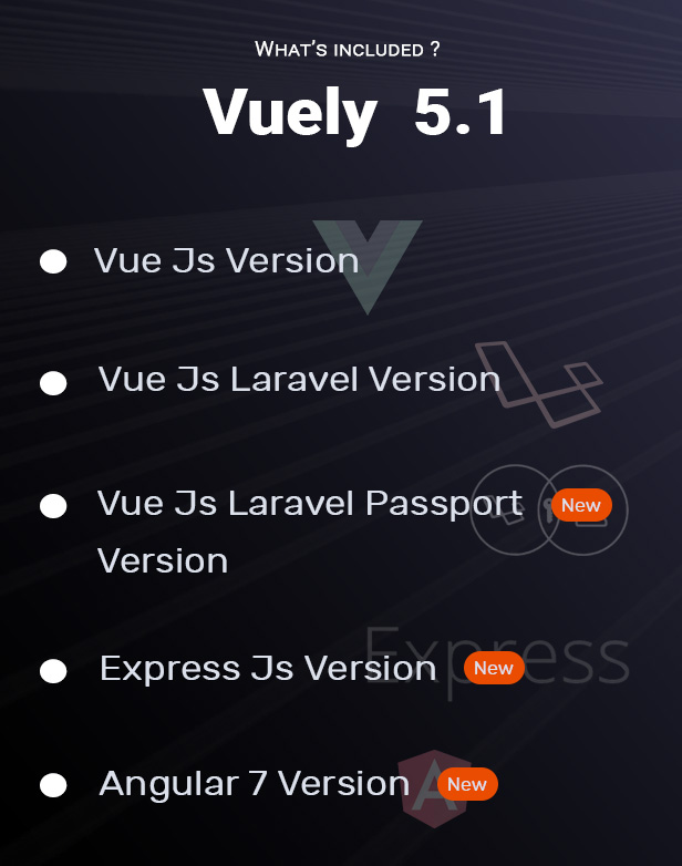 Vuely : Vuejs 2 Material Design + Laravel Blade Admin Template