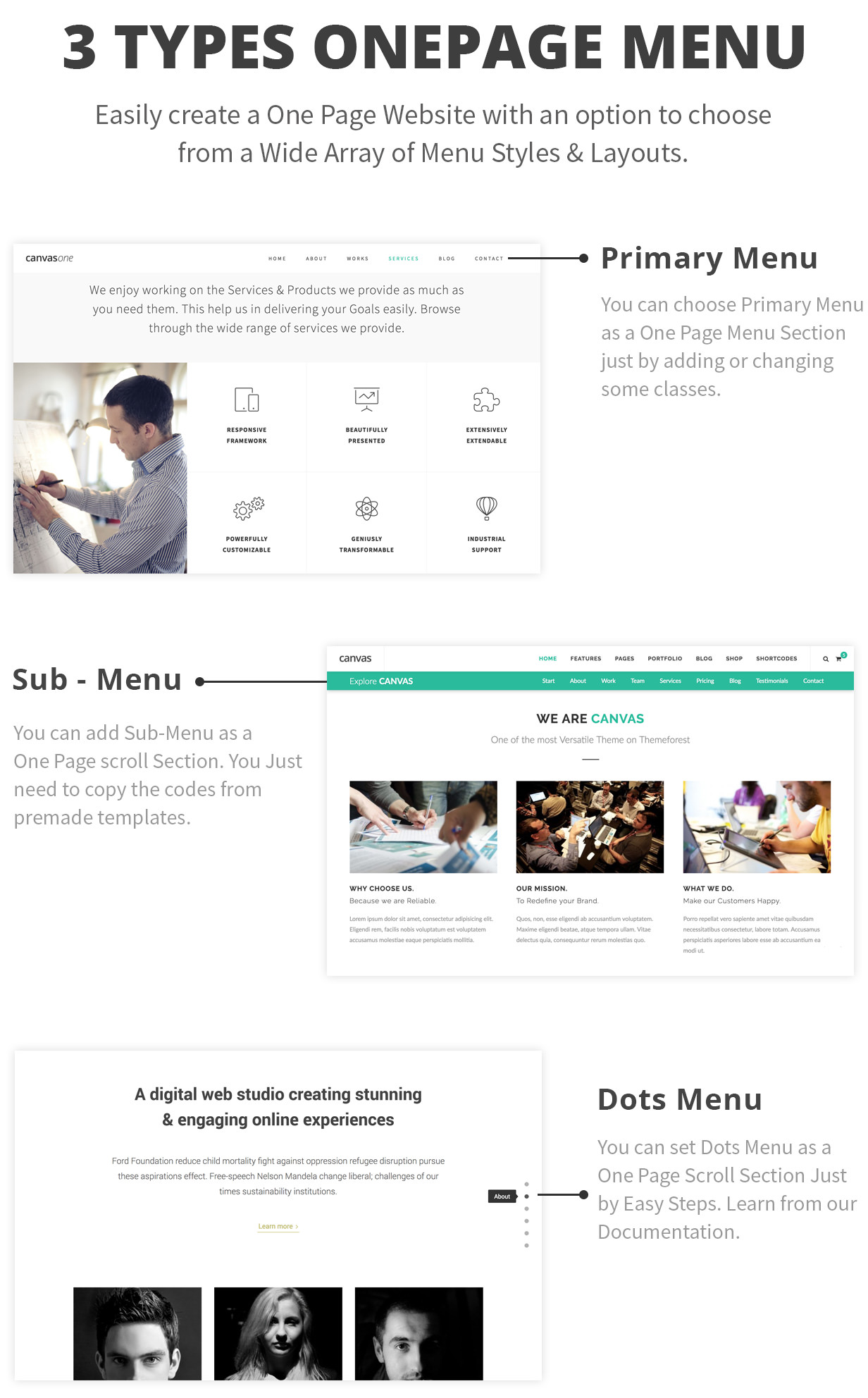 Canvas The Multi Purpose Html5 Template By Semicolonweb Themeforest Web Page Layout Diagram Showing How Different Component Html Files Onepage Options
