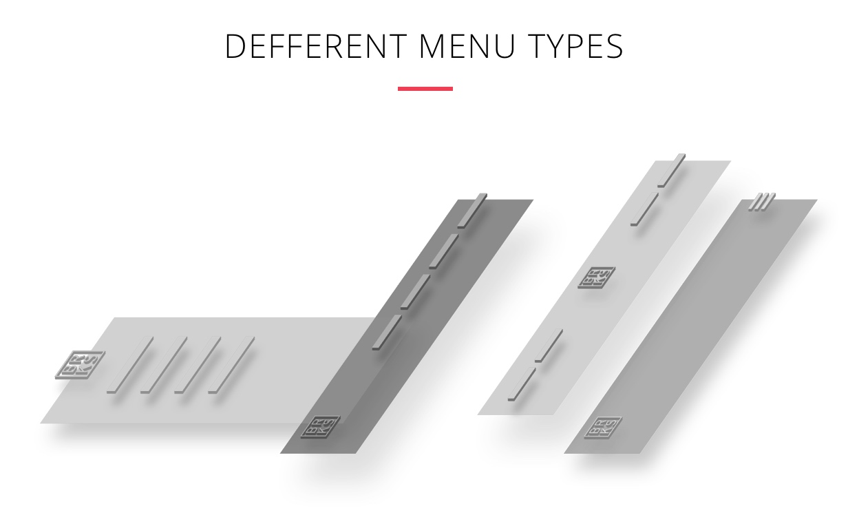 Different menu types.