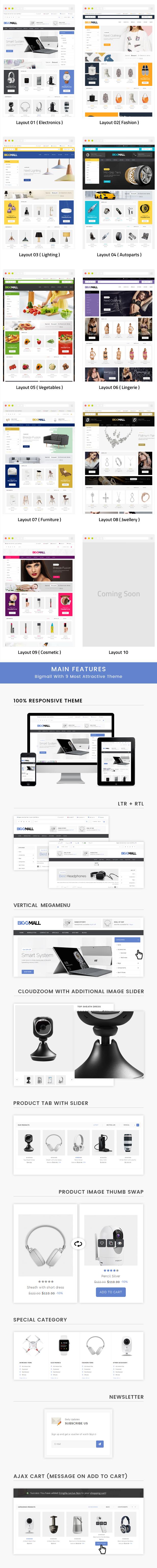 BiggMall - Multipurpose OpenCart 3 Theme