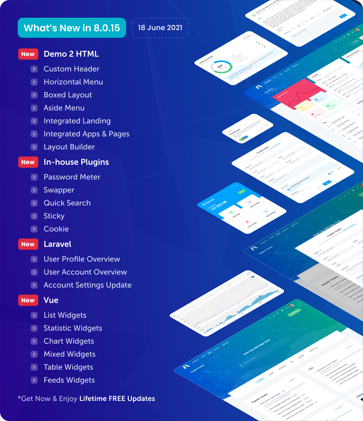 Metronic - Bootstrap 4/5 HTML, VueJS, React, Angular & Laravel Admin Dashboard Theme - 19