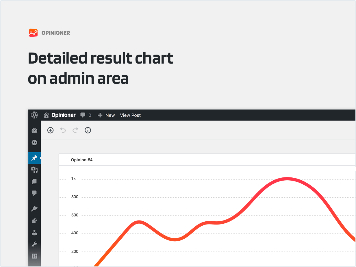 Detailed result chart on admin area