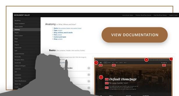 Thorough and explanatory online theme documentation