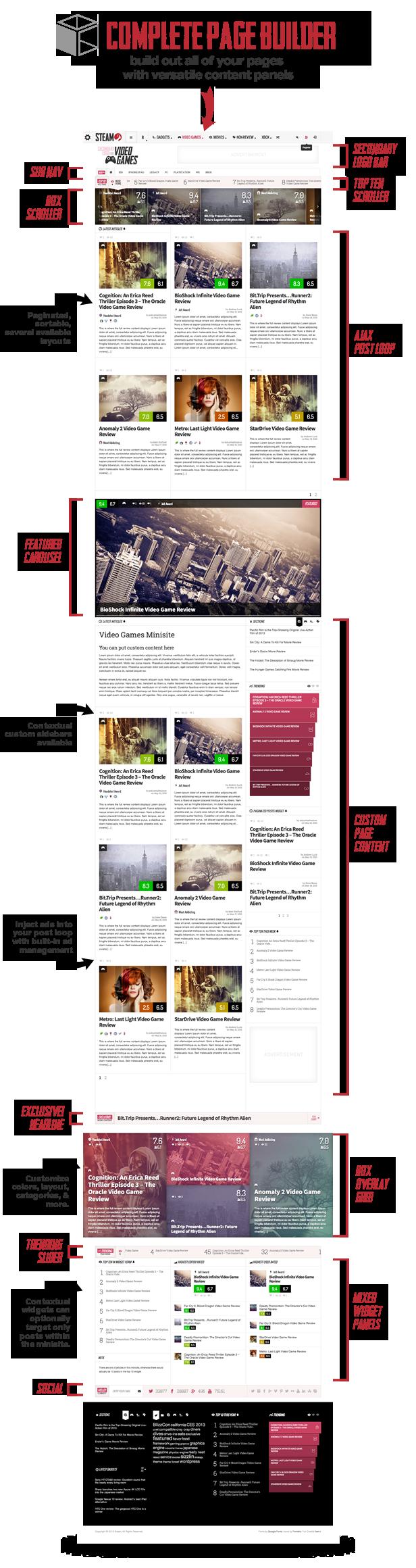 Steam - Responsive Retina Review Magazine Theme - 3