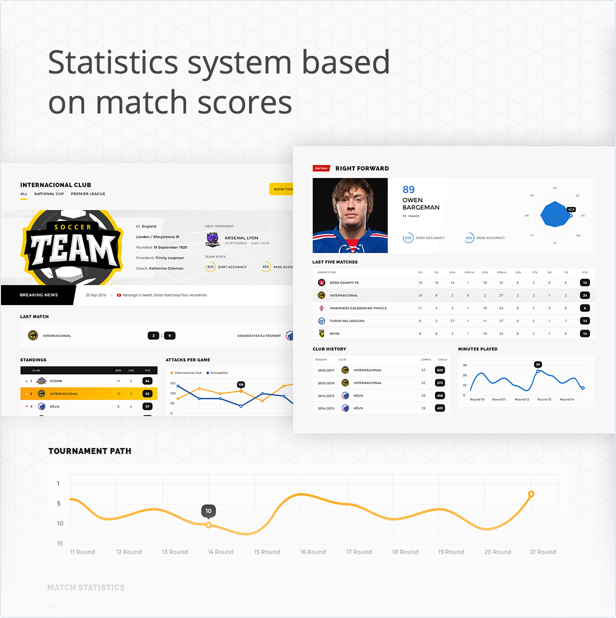 Statistic ststem based on match scores