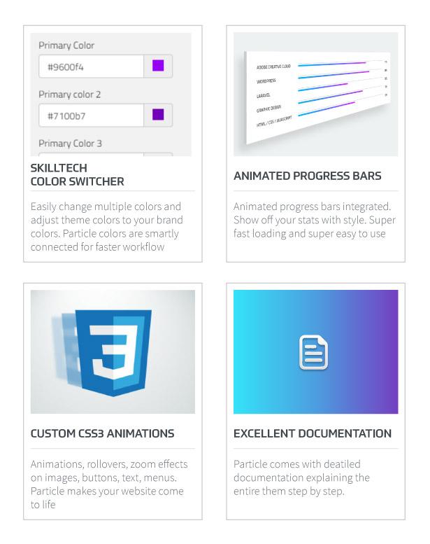 Particle - Modern Tech & Startup HTML Template - 8