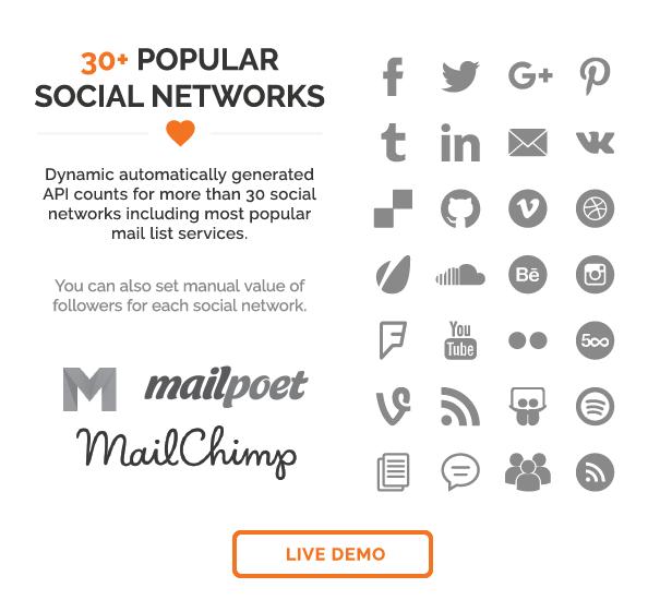 Merhaba İzleyiciler - WordPress için Sosyal Sayaç Eklentisi - 1