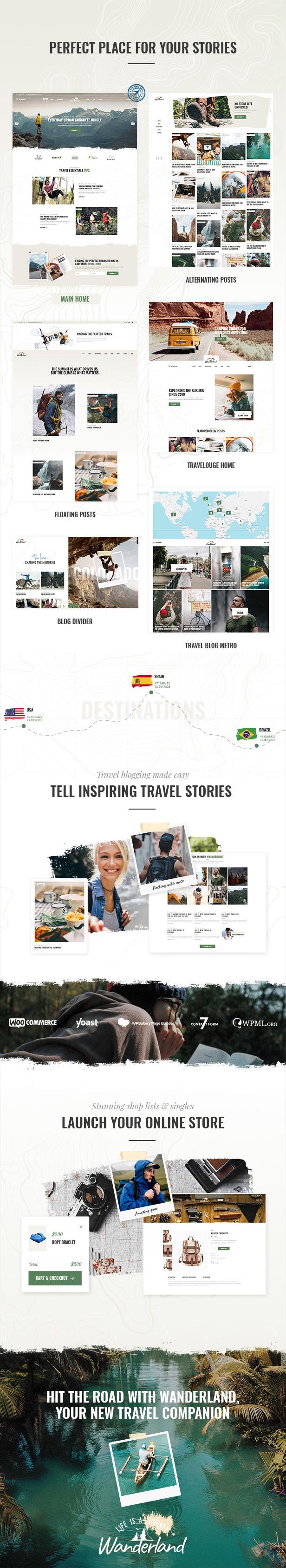 Wanderland - Travel Blog - 2